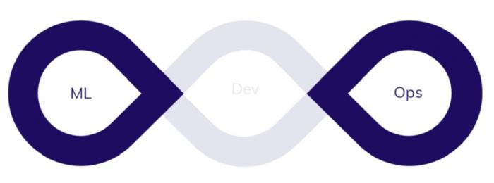 ML Dev Ops