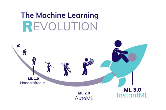 The Machine Learning Revolution